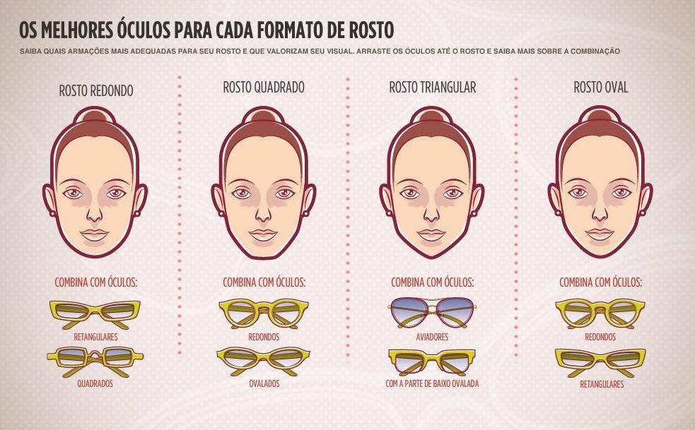 82a60b021 Segundo o designer e esteta ótico Francisco Ventura, 90% das pessoas  compram óculos de grau de tamanho errado. O ideal é experimentar vários  modelos, ...